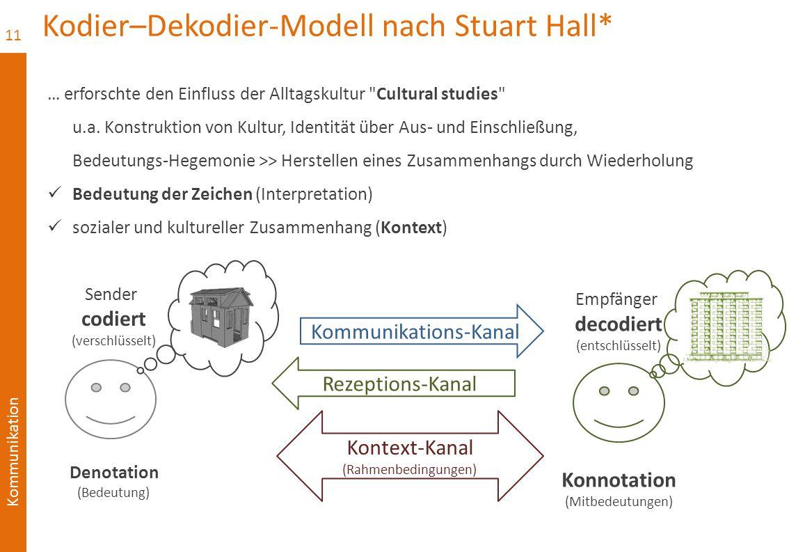 Kommunikation Kodier–Dekodier-Modell nach Stuart Hall* … erforschte den Einfluss der Alltagskultur Cultural studies u.a.