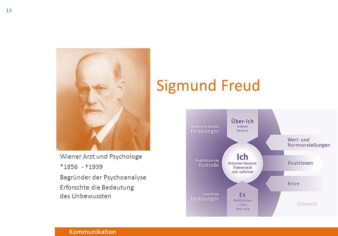 Kommunikation Sigmund Freud Wiener Arzt und Psychologe *1856 - †1939 Begründer der Psychoanalyse Erforschte die Bedeutung des Unbewussten 13