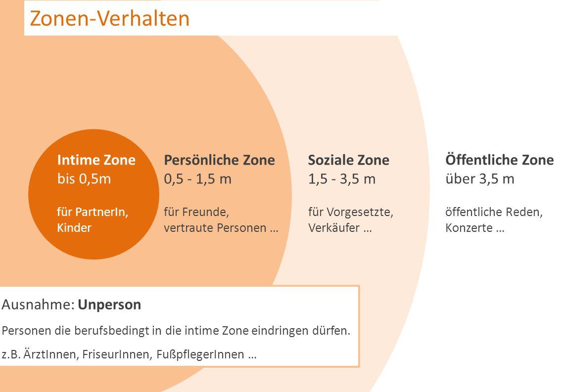 Kommunikation 25 Zonen-Verhalten Persönliche Zone 0,5 - 1,5 m für Freunde, vertraute Personen … Soziale Zone 1,5 - 3,5 m für Vorgesetzte, Verkäufer … Öffentliche Zone über 3,5 m öffentliche Reden, Konzerte … Ausnahme: Unperson Personen die berufsbedingt in die intime Zone eindringen dürfen.