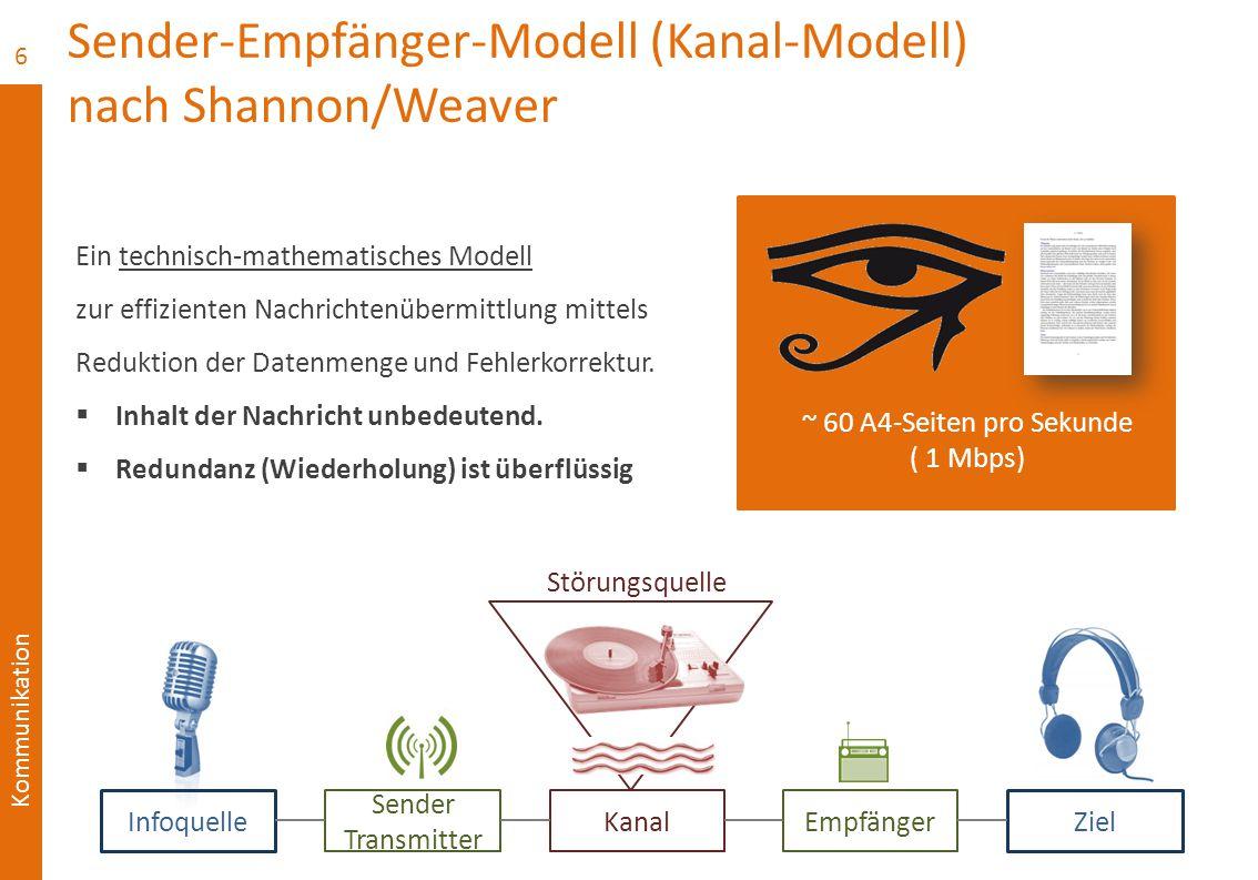 Kommunikation Sender-Empfänger-Modell (Kanal-Modell) nach Shannon/Weaver Ein technisch-mathematisches Modell zur effizienten Nachrichtenübermittlung mittels Reduktion der Datenmenge und Fehlerkorrektur.