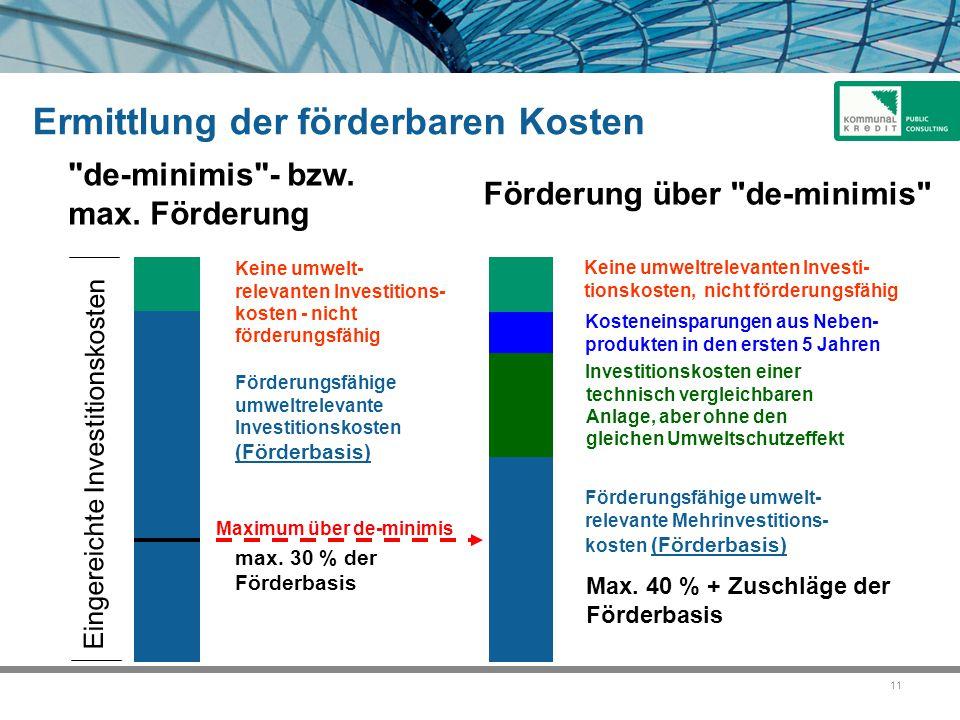 11 Eingereichte Investitionskosten Ermittlung der förderbaren Kosten Förderungsfähige umweltrelevante Investitionskosten (Förderbasis) Kosteneinsparungen aus Neben- produkten in den ersten 5 Jahren de-minimis - bzw.