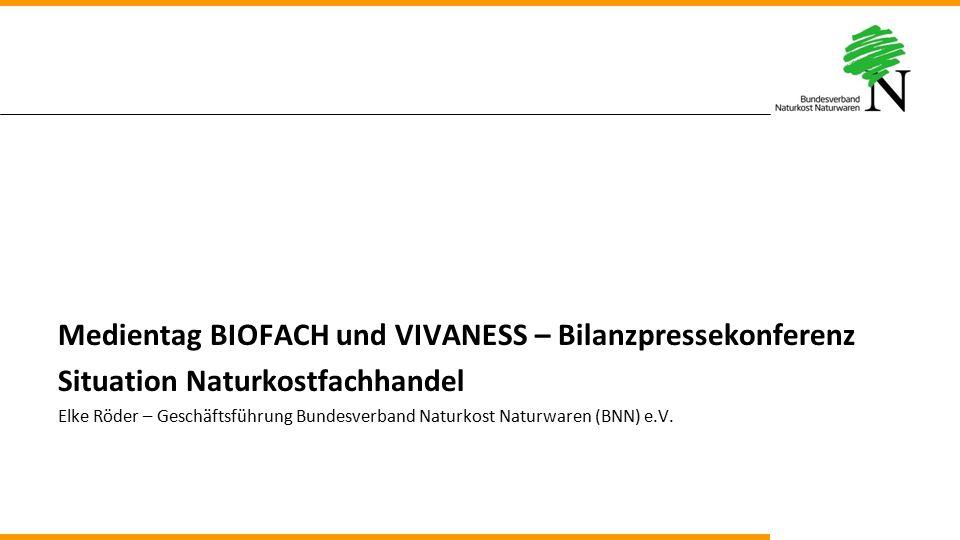 Medientag BIOFACH und VIVANESS – Bilanzpressekonferenz Situation Naturkostfachhandel Elke Röder – Geschäftsführung Bundesverband Naturkost Naturwaren