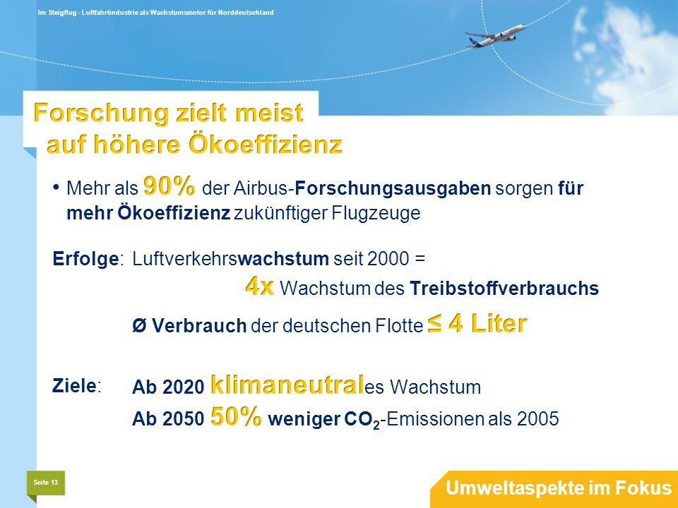 Seite 13 Im Steigflug - Luftfahrtindustrie als Wachstumsmotor für Norddeutschland Umweltaspekte im Fokus