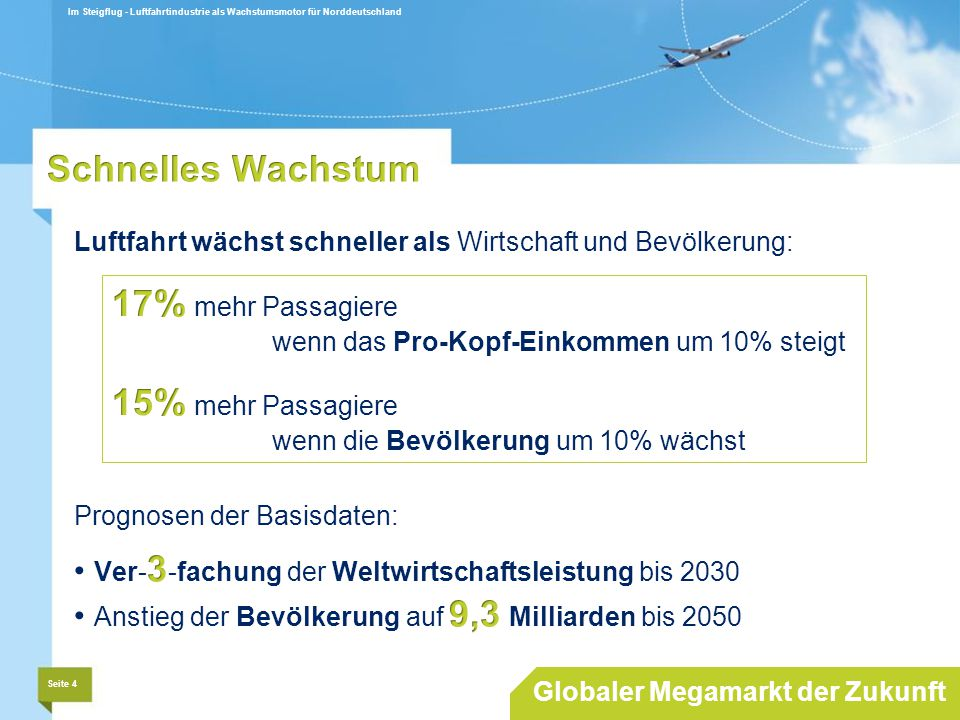 Handlungsfelder  Internationalisierungsstrategien für kleine und mittelständische Unternehmen  Fachkräftegewinnung  Ausbau der Verkehrsinfrastruktur für effiziente Arbeitsteilung zwischen ländlichen und urbanen Regionen  Weiterer Ausbau der Bildungs- und Forschungskapazitäten  Effizienter Transfer von Forschungsergebnissen in die industrielle Nutzung Im Steigflug - Luftfahrtindustrie als Wachstumsmotor für Norddeutschland Seite 15 Fazit