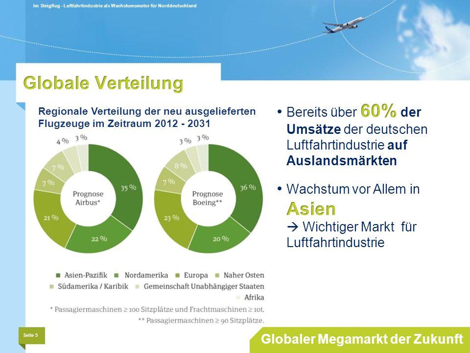 """Professor Straubhaar: """"Die branchenübergreifenden Potenziale der Luftfahrtindustrie für Wachstum und Beschäftigung werden bisher unterschätzt."""
