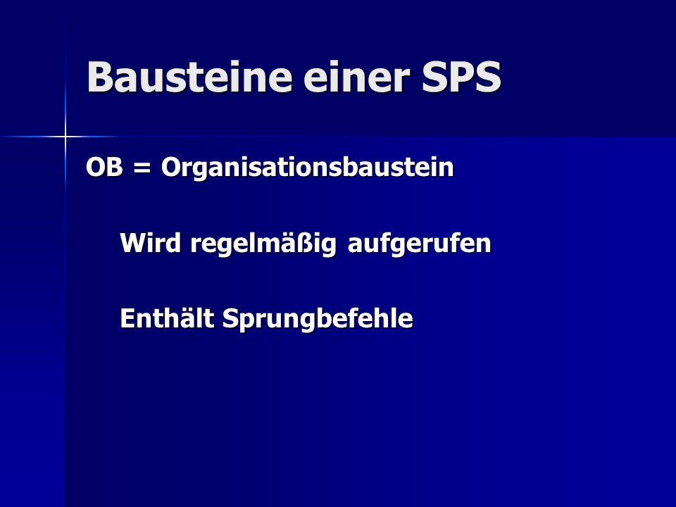 Bausteine einer SPS OB = Organisationsbaustein Wird regelmäßig aufgerufen Enthält Sprungbefehle