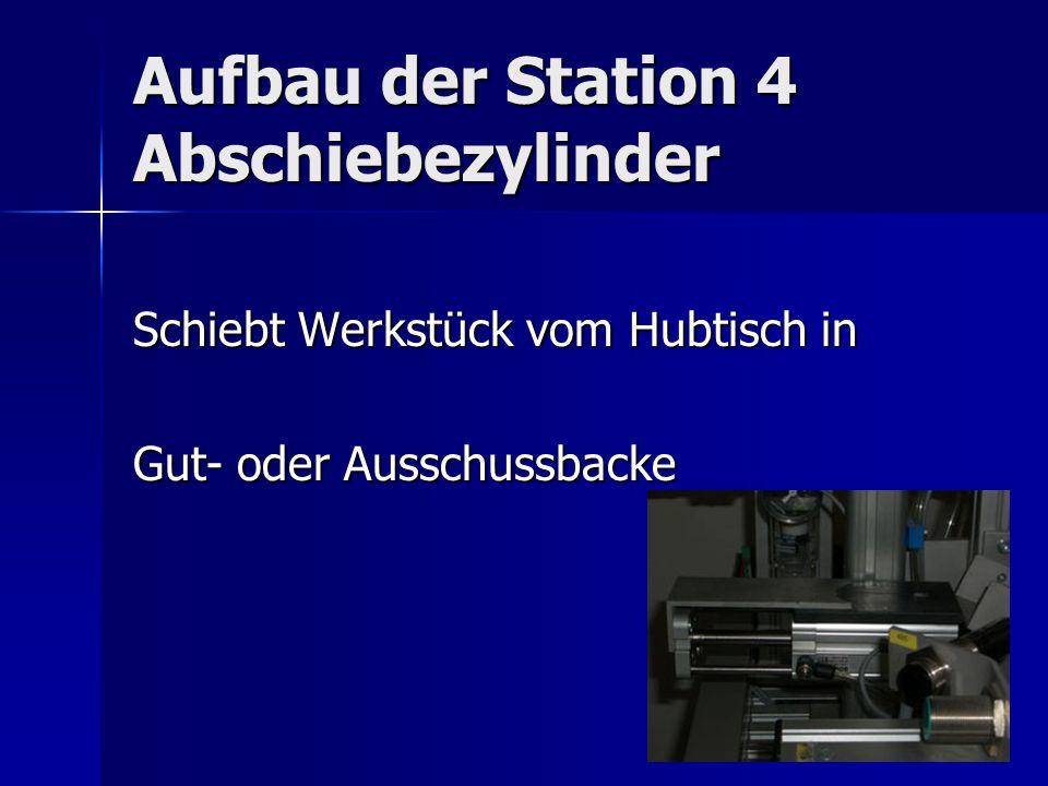 Aufbau der Station 4 Abschiebezylinder Schiebt Werkstück vom Hubtisch in Gut- oder Ausschussbacke
