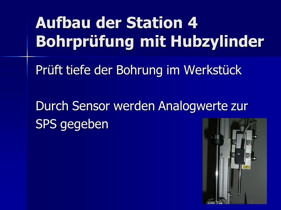 Aufbau der Station 4 Bohrprüfung mit Hubzylinder Prüft tiefe der Bohrung im Werkstück Durch Sensor werden Analogwerte zur SPS gegeben