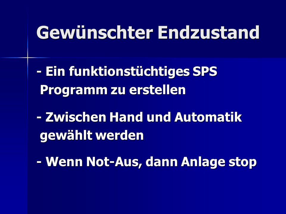 Gewünschter Endzustand - Ein funktionstüchtiges SPS Programm zu erstellen Programm zu erstellen - Zwischen Hand und Automatik gewählt werden gewählt w