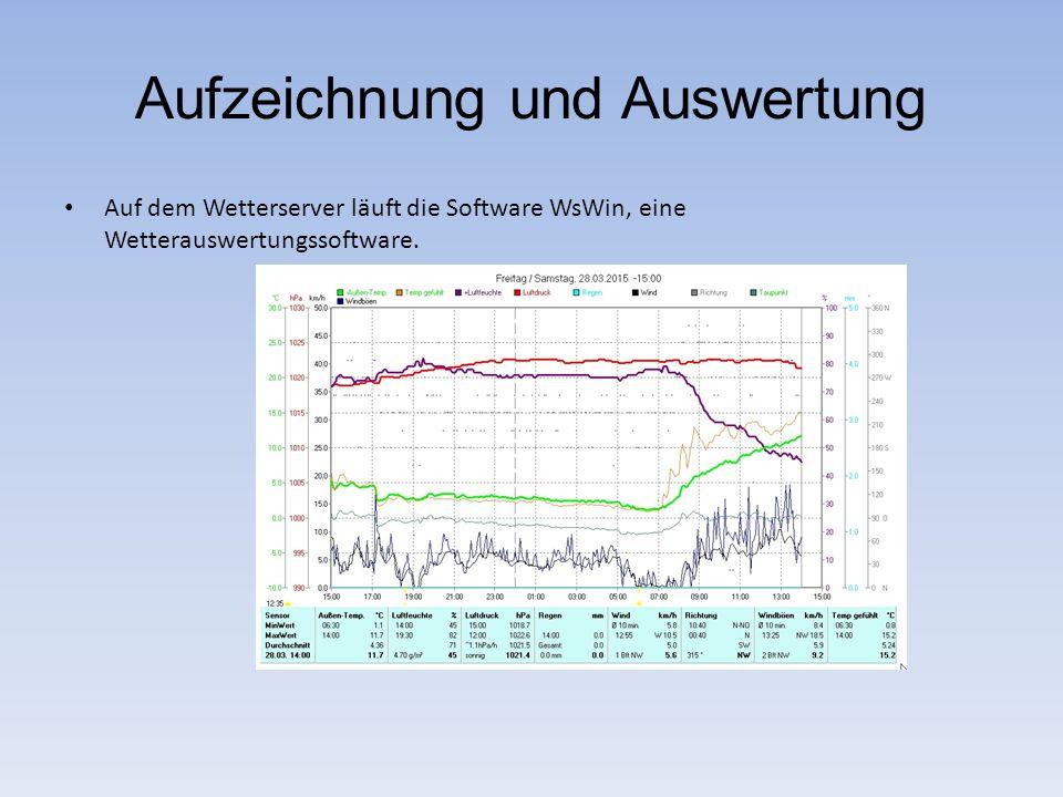 Aufzeichnung und Auswertung Auf dem Wetterserver läuft die Software WsWin, eine Wetterauswertungssoftware.