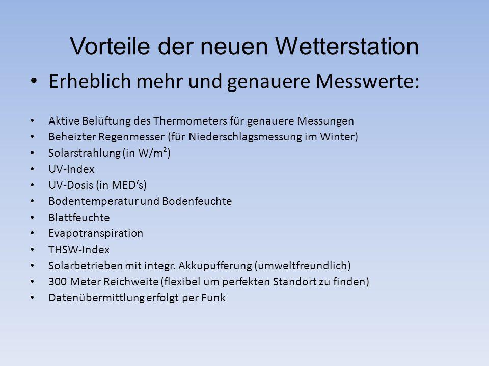Vorteile der neuen Wetterstation Erheblich mehr und genauere Messwerte: Aktive Belüftung des Thermometers für genauere Messungen Beheizter Regenmesser