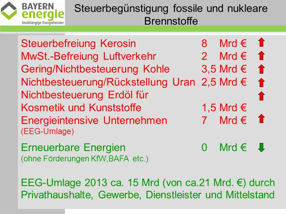 8,94 4,91 8,06 0,26 0,18 1,18 3,84 Quelle: Umweltbundesamt