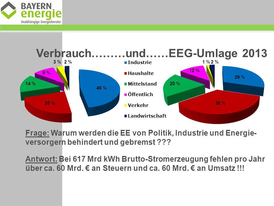Investitionskosten : 245.000 € Zinsen 2,6 % : 46.600 nach 35 % Steuersatz : 30.300 Zuschüsse KfW 12,5 % : 30.625 BAFA(Pellets + Solaranlage) : 8.072 Steuerrück Modernisierung 206.303 € : 72.206 (nach 5 Jahren, 35 % Steuersatz) Steuerrückfluss Zinsen: 16.300 Gesamtaufwand inkl.