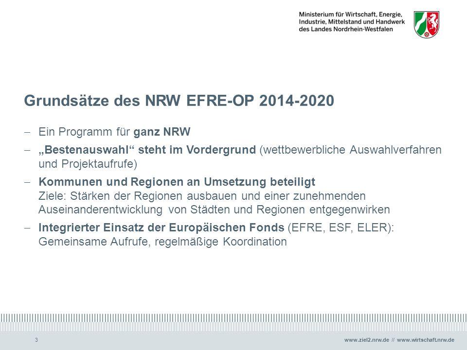 """www.ziel2.nrw.de // www.wirtschaft.nrw.de3 Grundsätze des NRW EFRE-OP 2014-2020  Ein Programm für ganz NRW  """"Bestenauswahl"""" steht im Vordergrund (we"""