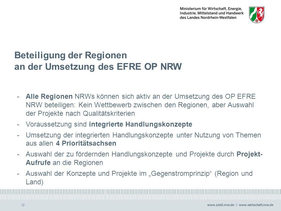 www.ziel2.nrw.de // www.wirtschaft.nrw.de12 Beteiligung der Regionen an der Umsetzung des EFRE OP NRW -Alle Regionen NRWs können sich aktiv an der Ums