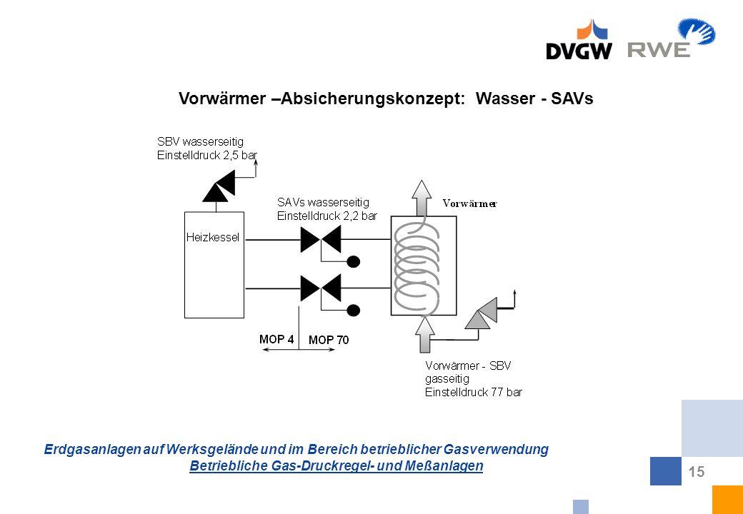 Erdgasanlagen auf Werksgelände und im Bereich betrieblicher Gasverwendung Betriebliche Gas-Druckregel- und Meßanlagen 15 Vorwärmer –Absicherungskonzep