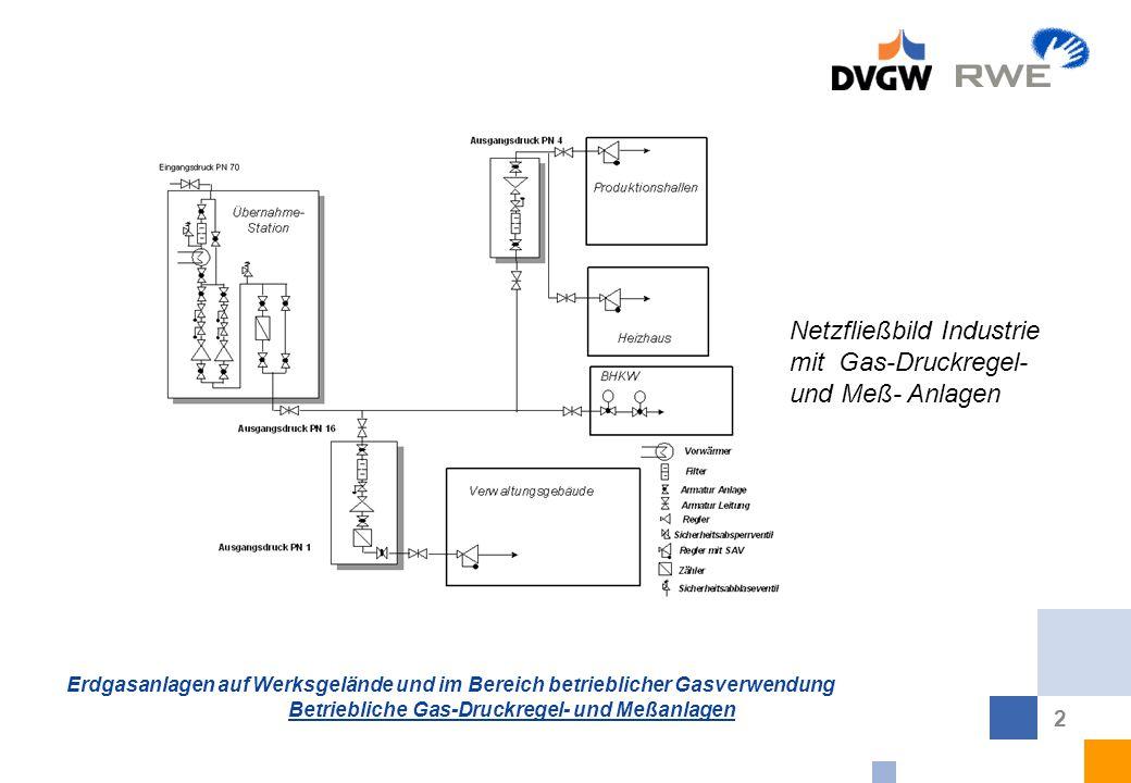 Erdgasanlagen auf Werksgelände und im Bereich betrieblicher Gasverwendung Betriebliche Gas-Druckregel- und Meßanlagen 2 Netzfließbild Industrie mit Ga