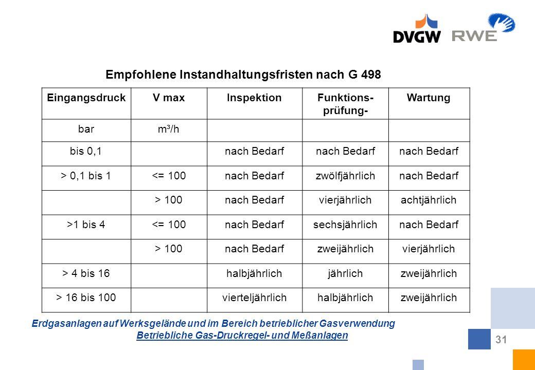 Erdgasanlagen auf Werksgelände und im Bereich betrieblicher Gasverwendung Betriebliche Gas-Druckregel- und Meßanlagen 31 Empfohlene Instandhaltungsfri