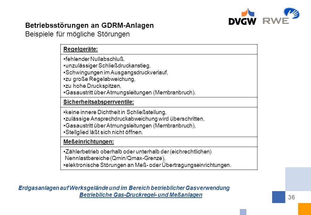 Erdgasanlagen auf Werksgelände und im Bereich betrieblicher Gasverwendung Betriebliche Gas-Druckregel- und Meßanlagen 36 Betriebsstörungen an GDRM-Anl