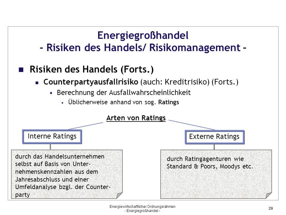 Energiewirtschaftlicher Ordnungsrahmen - Energiegroßhandel - 29 Energiegroßhandel - Risiken des Handels/ Risikomanagement - Risiken des Handels (Forts