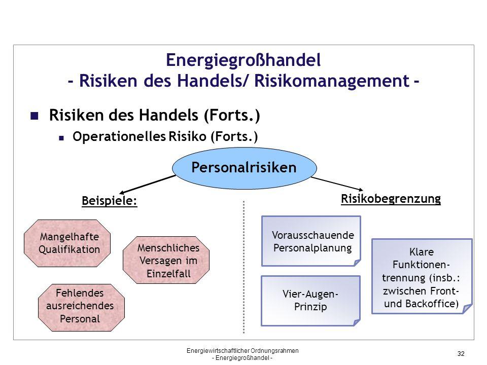 Energiewirtschaftlicher Ordnungsrahmen - Energiegroßhandel - 32 Energiegroßhandel - Risiken des Handels/ Risikomanagement - Risiken des Handels (Forts