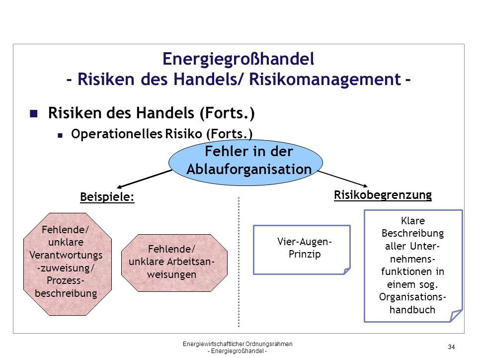 Energiewirtschaftlicher Ordnungsrahmen - Energiegroßhandel - 34 Energiegroßhandel - Risiken des Handels/ Risikomanagement - Risiken des Handels (Forts