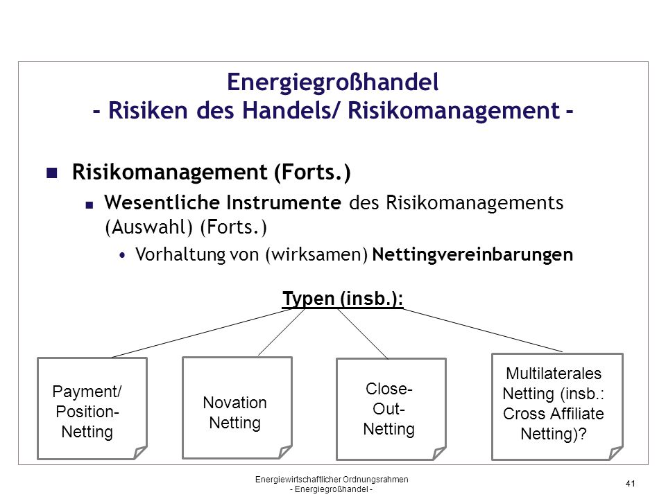 Energiewirtschaftlicher Ordnungsrahmen - Energiegroßhandel - 41 Energiegroßhandel - Risiken des Handels/ Risikomanagement - Risikomanagement (Forts.) Wesentliche Instrumente des Risikomanagements (Auswahl) (Forts.) Vorhaltung von (wirksamen) Nettingvereinbarungen Typen (insb.): Payment/ Position- Netting Novation Netting Close- Out- Netting Multilaterales Netting (insb.: Cross Affiliate Netting)?