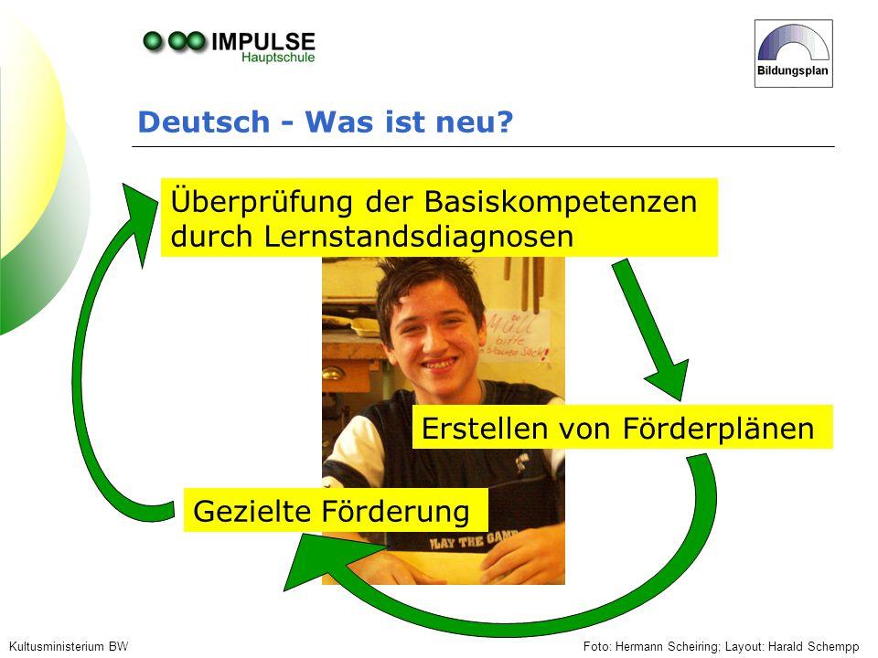 Deutsch - Was ist neu? Kultusministerium BW Überprüfung der Basiskompetenzen durch Lernstandsdiagnosen Erstellen von Förderplänen Gezielte Förderung F