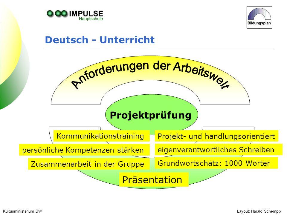 Deutsch - Unterricht Layout: Harald SchemppKultusministerium BW Projektprüfung Präsentation Zusammenarbeit in der Gruppe persönliche Kompetenzen stärk