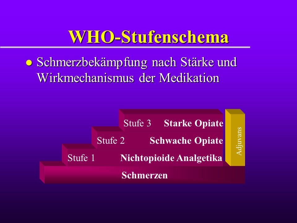WHO-Stufenschema l Schmerzbekämpfung nach Stärke und Wirkmechanismus der Medikation Schmerzen Stufe 1 Nichtopioide Analgetika Stufe 2 Schwache Opiate