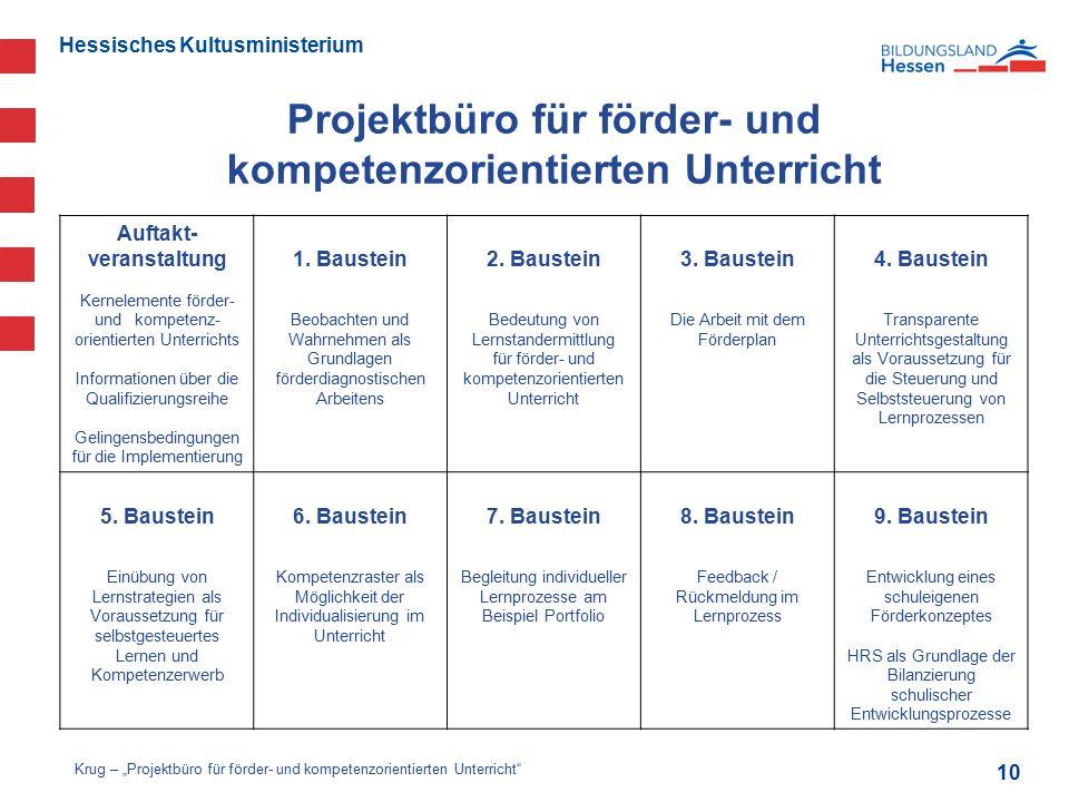 Hessisches Kultusministerium Projektbüro für förder- und kompetenzorientierten Unterricht Auftakt- veranstaltung Kernelemente förder- und kompetenz- o