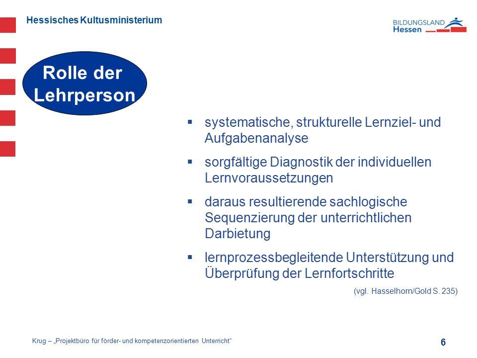 Hessisches Kultusministerium  systematische, strukturelle Lernziel- und Aufgabenanalyse  sorgfältige Diagnostik der individuellen Lernvoraussetzunge
