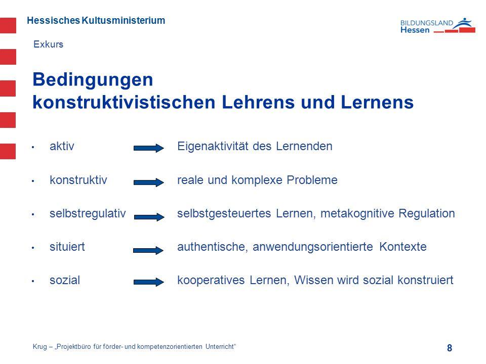 Hessisches Kultusministerium Bedingungen konstruktivistischen Lehrens und Lernens aktivEigenaktivität des Lernenden konstruktivreale und komplexe Prob