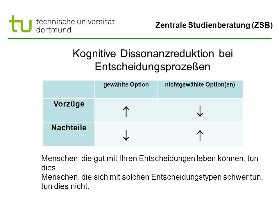 Zentrale Studienberatung (ZSB) Kognitive Dissonanzreduktion bei Entscheidungsprozeßen Menschen, die gut mit Ihren Entscheidungen leben können, tun die