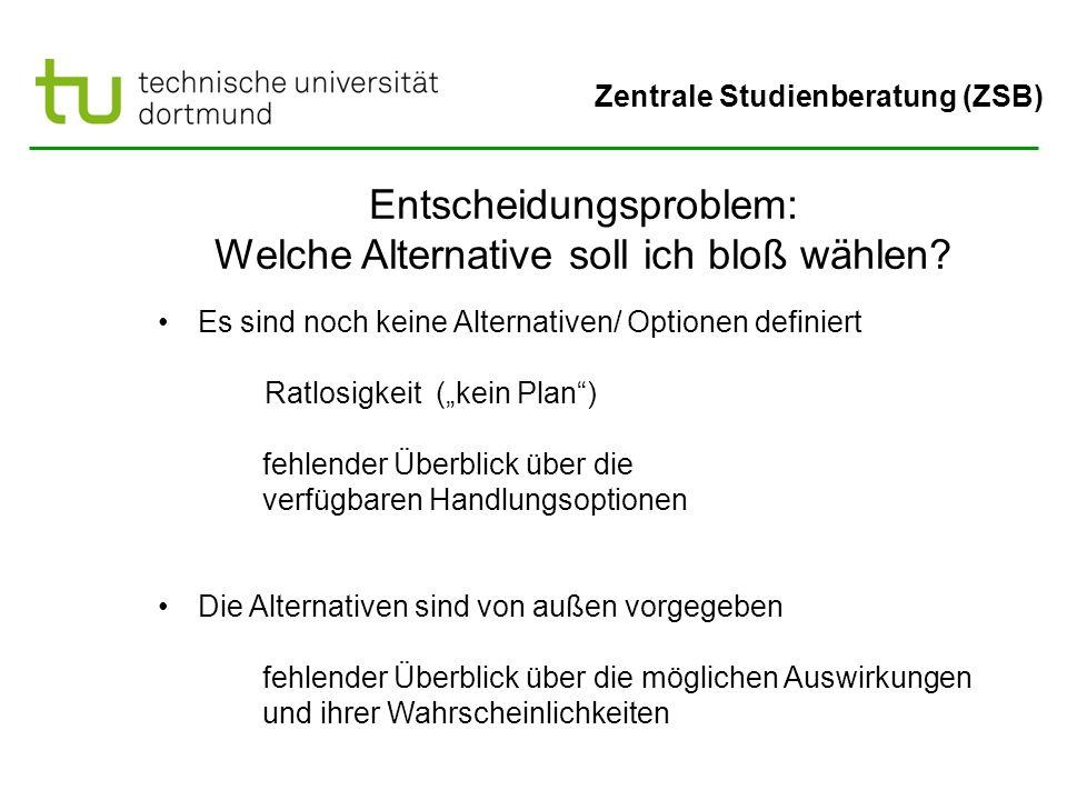 Zentrale Studienberatung (ZSB) Entscheidungsproblem: Welche Alternative soll ich bloß wählen? Es sind noch keine Alternativen/ Optionen definiert Ratl