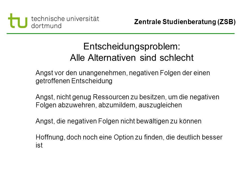 Zentrale Studienberatung (ZSB) Entscheidungsproblem: Alle Alternativen sind schlecht Angst vor den unangenehmen, negativen Folgen der einen getroffene
