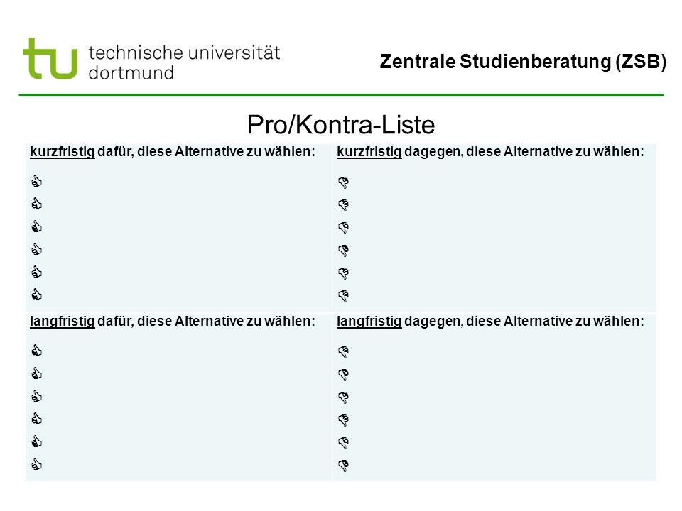 Zentrale Studienberatung (ZSB) Pro/Kontra-Liste kurzfristig dafür, diese Alternative zu wählen:  kurzfristig dagegen, diese Alternative zu wählen: 