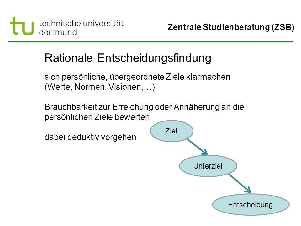 Zentrale Studienberatung (ZSB) Rationale Entscheidungsfindung sich persönliche, übergeordnete Ziele klarmachen (Werte, Normen, Visionen,…) Brauchbarke