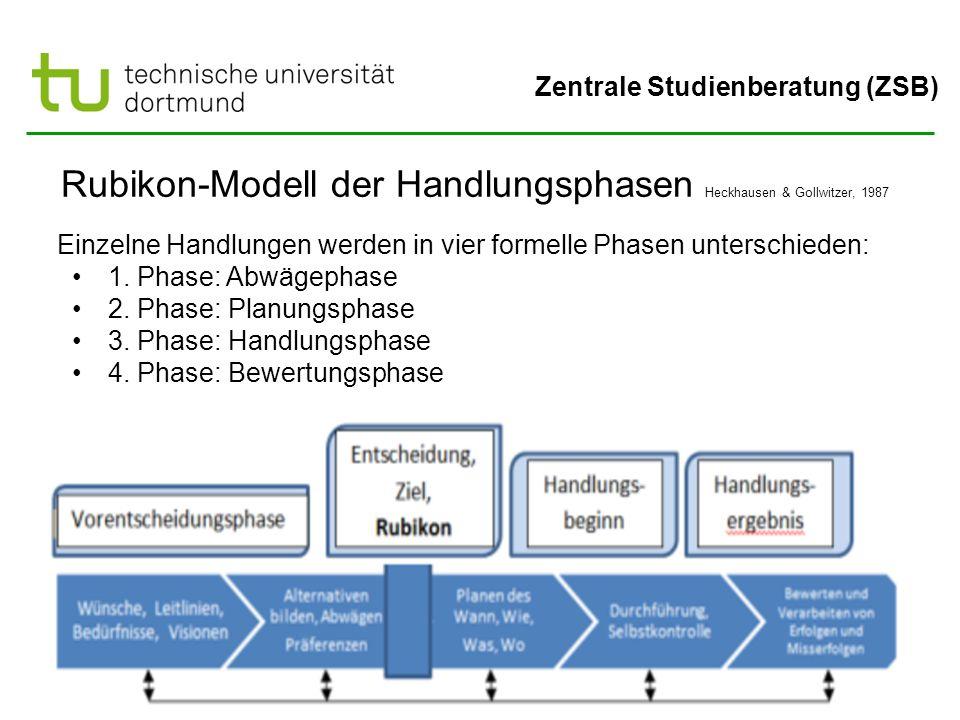 Zentrale Studienberatung (ZSB) Rubikon-Modell der Handlungsphasen Heckhausen & Gollwitzer, 1987 Einzelne Handlungen werden in vier formelle Phasen unterschieden: 1.