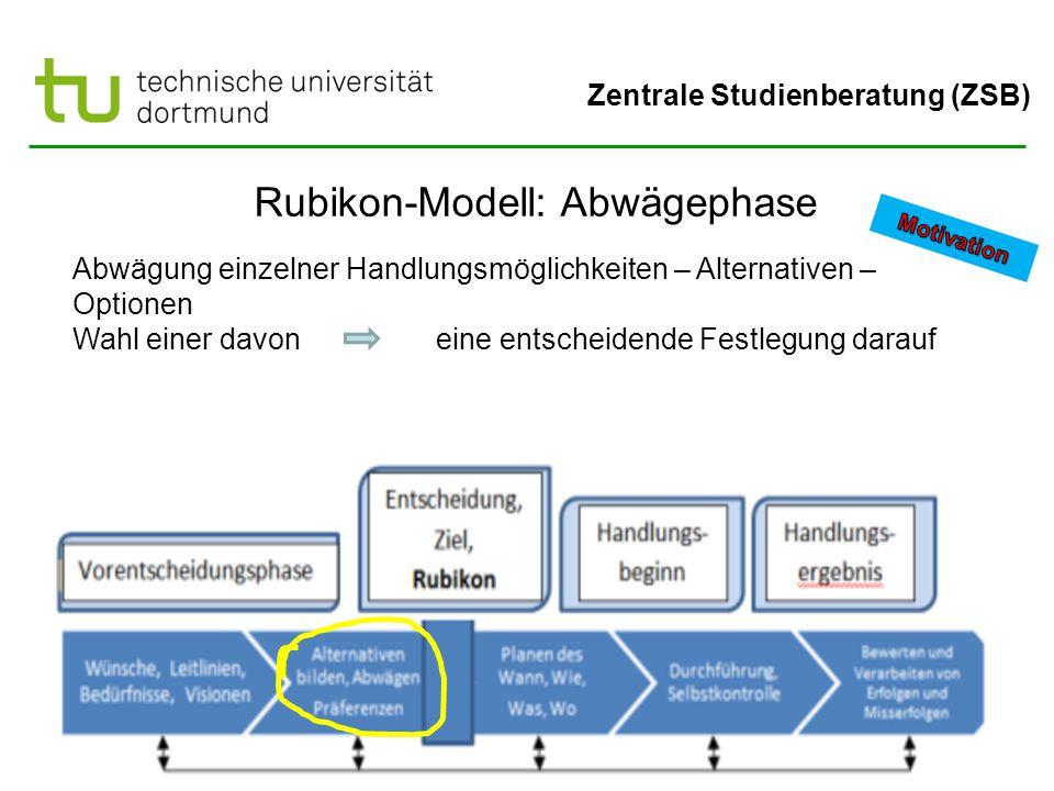 Zentrale Studienberatung (ZSB) Rubikon-Modell: Abwägephase Abwägung einzelner Handlungsmöglichkeiten – Alternativen – Optionen Wahl einer davon eine entscheidende Festlegung darauf
