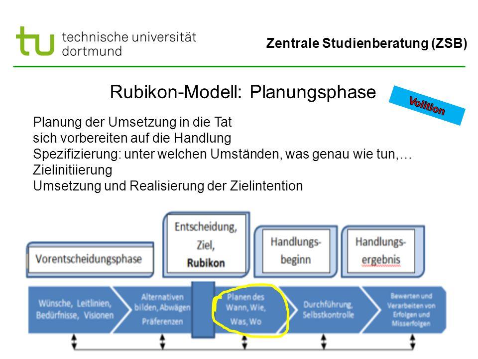 Zentrale Studienberatung (ZSB) Rubikon-Modell: Planungsphase Planung der Umsetzung in die Tat sich vorbereiten auf die Handlung Spezifizierung: unter welchen Umständen, was genau wie tun,… Zielinitiierung Umsetzung und Realisierung der Zielintention