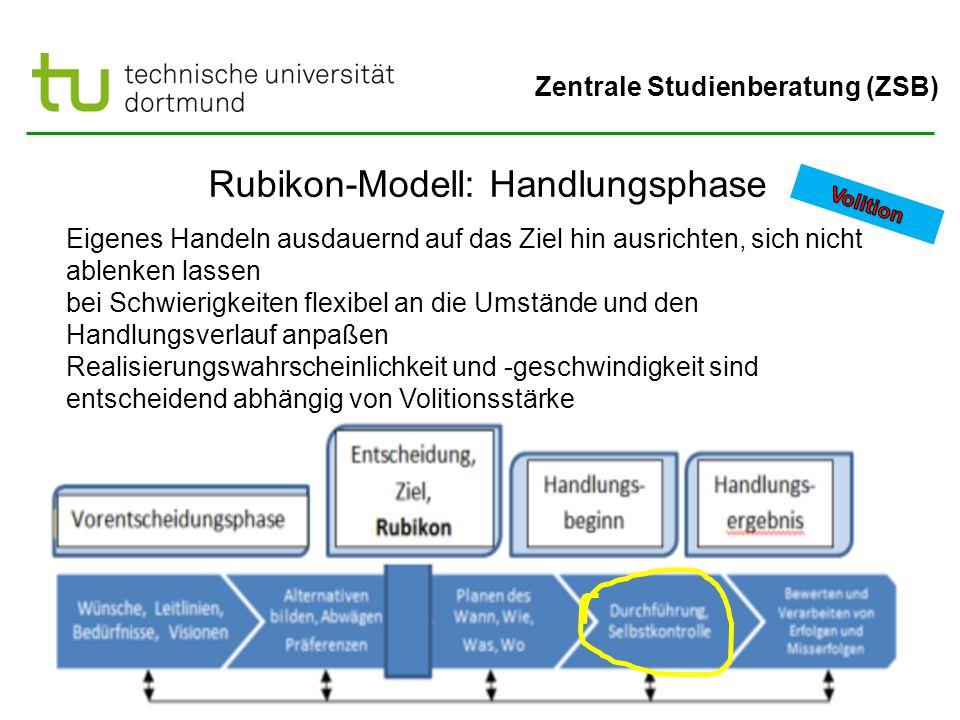 Zentrale Studienberatung (ZSB) Rubikon-Modell: Handlungsphase Eigenes Handeln ausdauernd auf das Ziel hin ausrichten, sich nicht ablenken lassen bei Schwierigkeiten flexibel an die Umstände und den Handlungsverlauf anpaßen Realisierungswahrscheinlichkeit und -geschwindigkeit sind entscheidend abhängig von Volitionsstärke