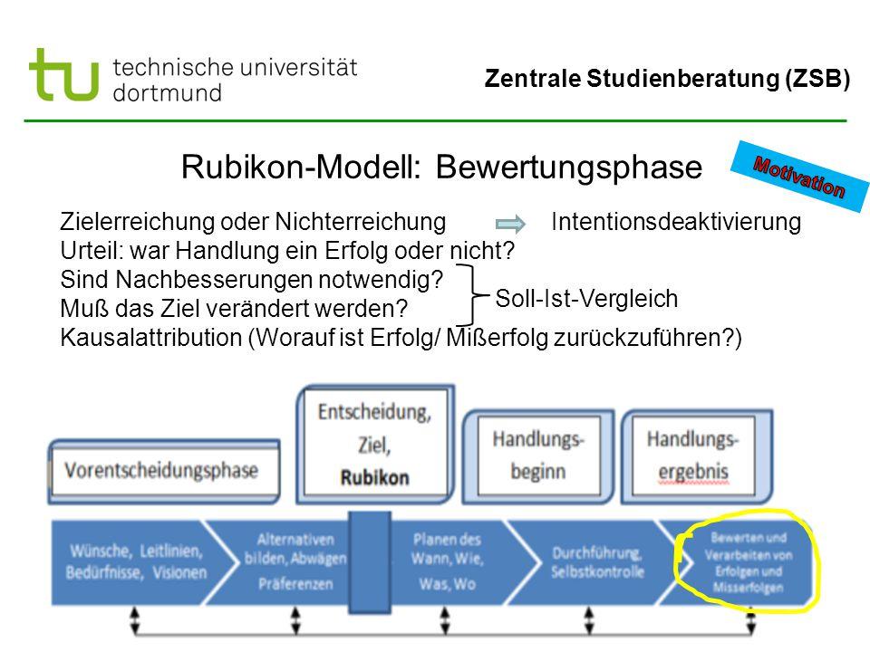 Zentrale Studienberatung (ZSB) Rubikon-Modell: Bewertungsphase Zielerreichung oder Nichterreichung Intentionsdeaktivierung Urteil: war Handlung ein Erfolg oder nicht.