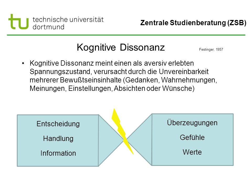 Zentrale Studienberatung (ZSB) Kognitive Dissonanz Festinger, 1957 Kognitive Dissonanz meint einen als aversiv erlebten Spannungszustand, verursacht d