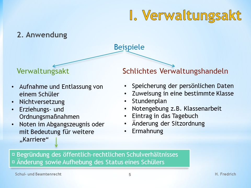 2. Anwendung Beispiele Verwaltungsakt Schlichtes Verwaltungshandeln Schul- und Beamtenrecht 5 H. Fredrich Speicherung der persönlichen Daten Zuweisung