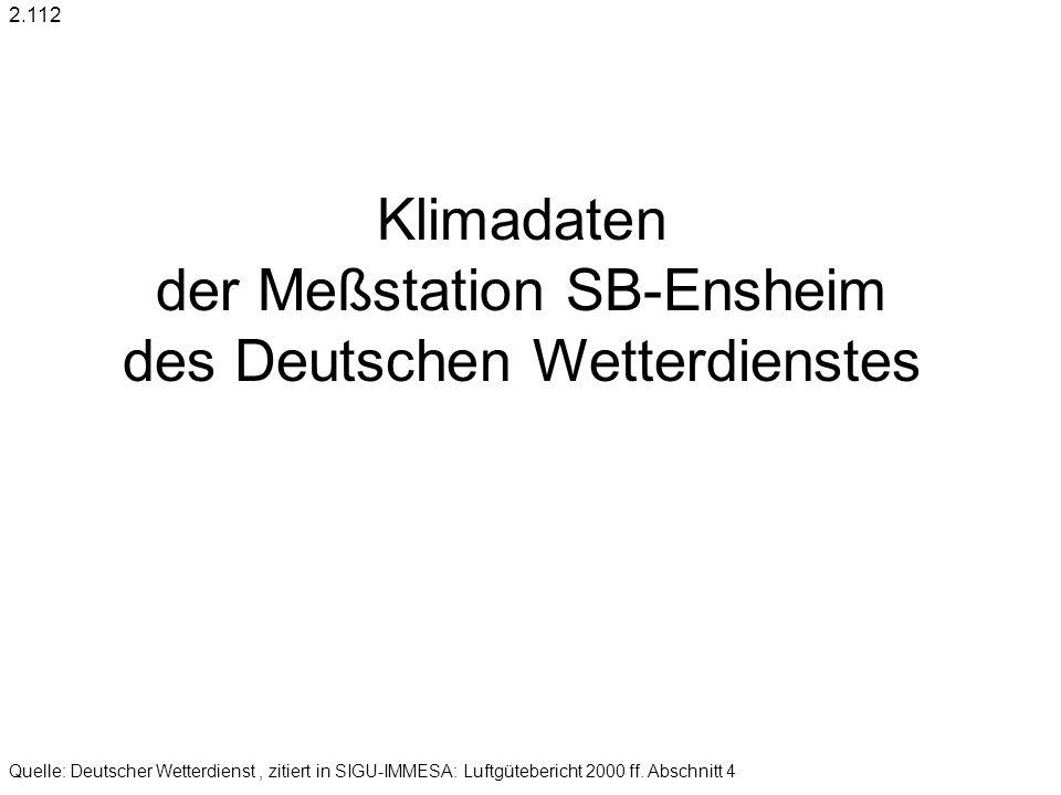 Quelle: Deutscher Wetterdienst, zitiert in SIGU-IMMESA: Luftgütebericht 2000 ff.