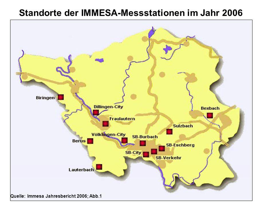 Standorte der IMMESA-Messstationen im Jahr 2006 Quelle: Immesa Jahresbericht 2006; Abb.1