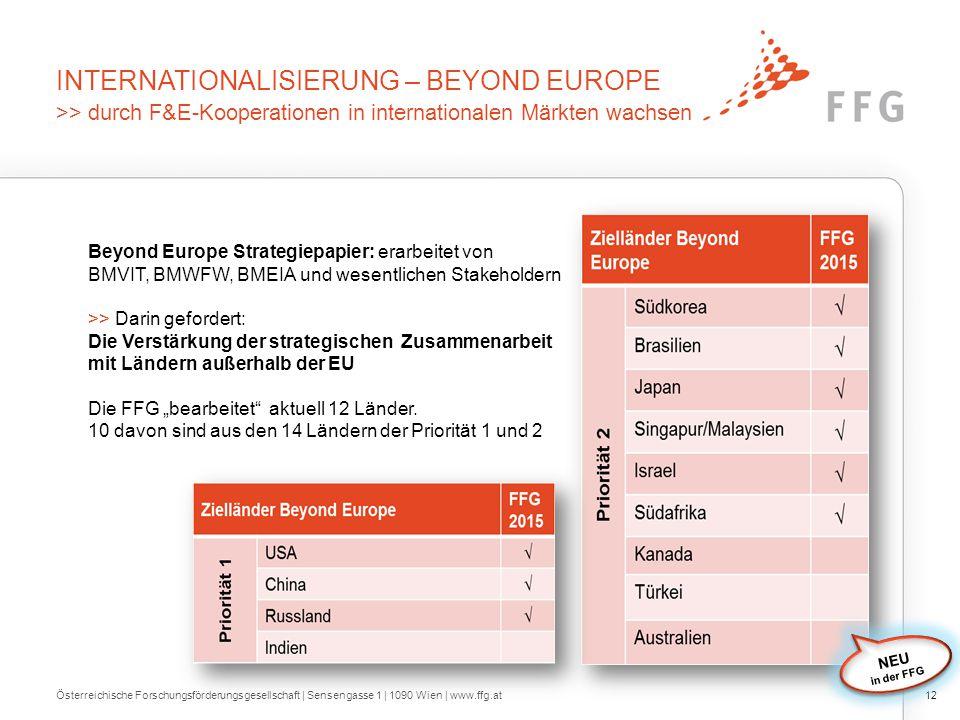 INTERNATIONALISIERUNG – BEYOND EUROPE >> durch F&E-Kooperationen in internationalen Märkten wachsen Österreichische Forschungsförderungsgesellschaft |
