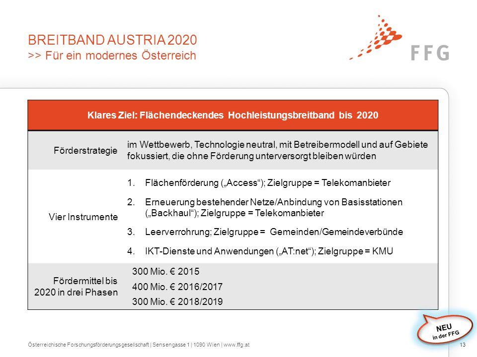 BREITBAND AUSTRIA 2020 >> Für ein modernes Österreich 13Österreichische Forschungsförderungsgesellschaft | Sensengasse 1 | 1090 Wien | www.ffg.at Klar
