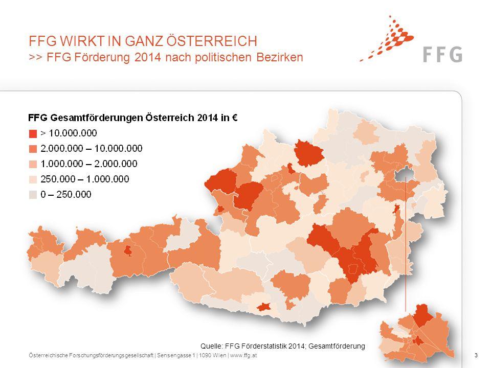 FFG WIRKT IN GANZ ÖSTERREICH >> FFG Förderung 2014 nach politischen Bezirken Österreichische Forschungsförderungsgesellschaft | Sensengasse 1 | 1090 W